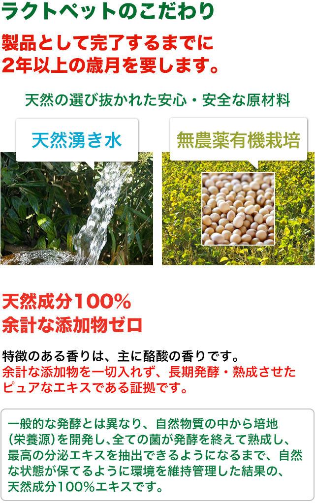 ラクトペットのこだわり 天然成分100%・添加物ゼロ