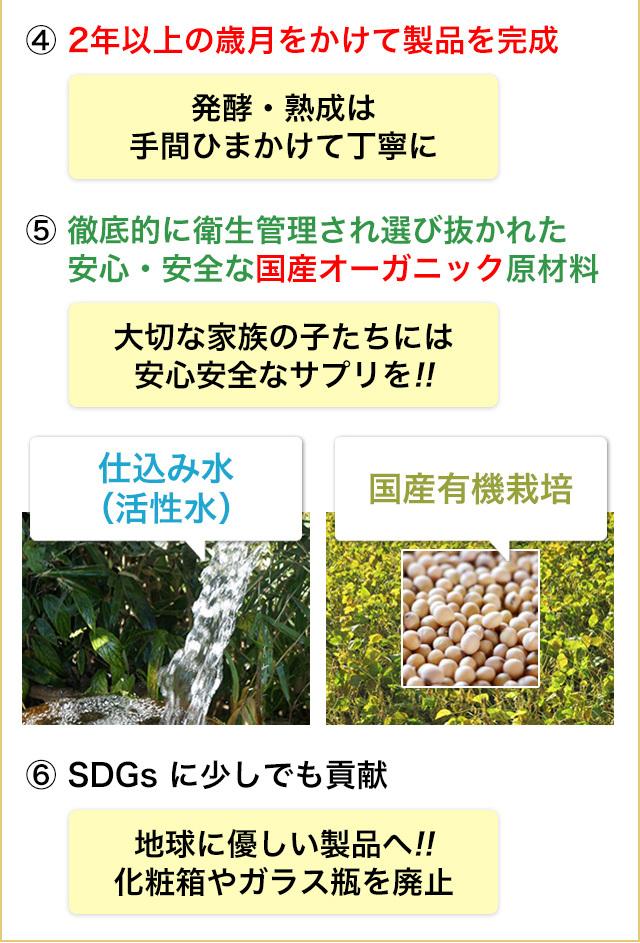 ラクトペットのこだわり 国産オーガニック原材料・仕込み水(活性水)・国産有機栽培・SDGsに貢献